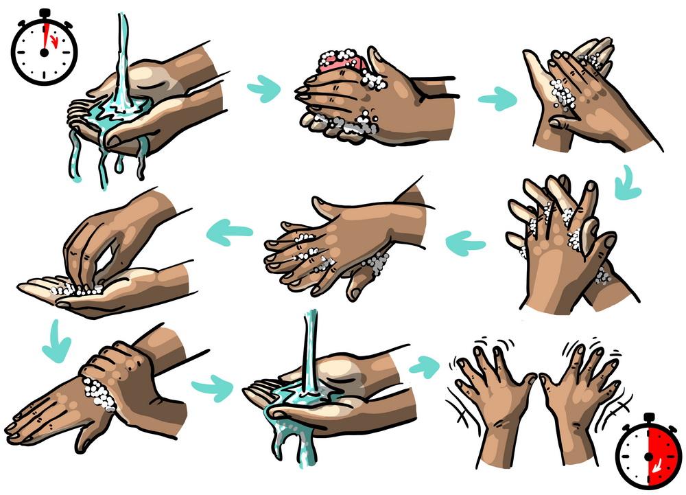 Etapes du lavage des mains